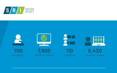 Infographic: SRI2021 in numbers
